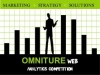 Omniture web analytics competition